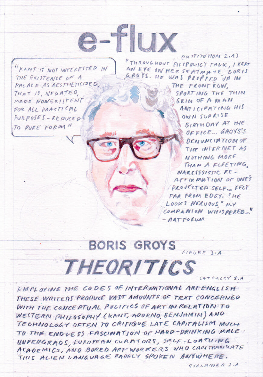 """[Card One, depicting a watercolor portrait of Boris Groys as an example of """"Theoritics,"""" with text surrounding the portrait] Quote from Groys: """"Kant is not interested in the existence of a palace as aestheticized, that is, negated, made nonexistent for all practical purposes—reduced to pure form."""" Quote from Artforum: """"Throughout Filipovic's talk, I kept an eye on her seatmate, Boris Groys. He was propped up in the front row, sporting the thin grin of a man anticipating his own surprise birthday at the office . . . Groys's denunciation of the internet as nothing more than a fleeting, narcissistic reaffirmation of one's projected self . . . felt far from edgy. 'He looks nervous,' my companion whispered . . ."""" Description of the category """"Theoritics"""": Employing the codes of International Art English these writers produce vast amounts of text concerned with the conceptual politics of art in relation to Western philosophy (Kant, Adorno, Benjamin) and technology often to critique late capitalism much to the endless fascination of hard-drinking male undergrads, European curators, self-loathing academics, and bored art workers who can translate this alien language rarely spoken anywhere."""