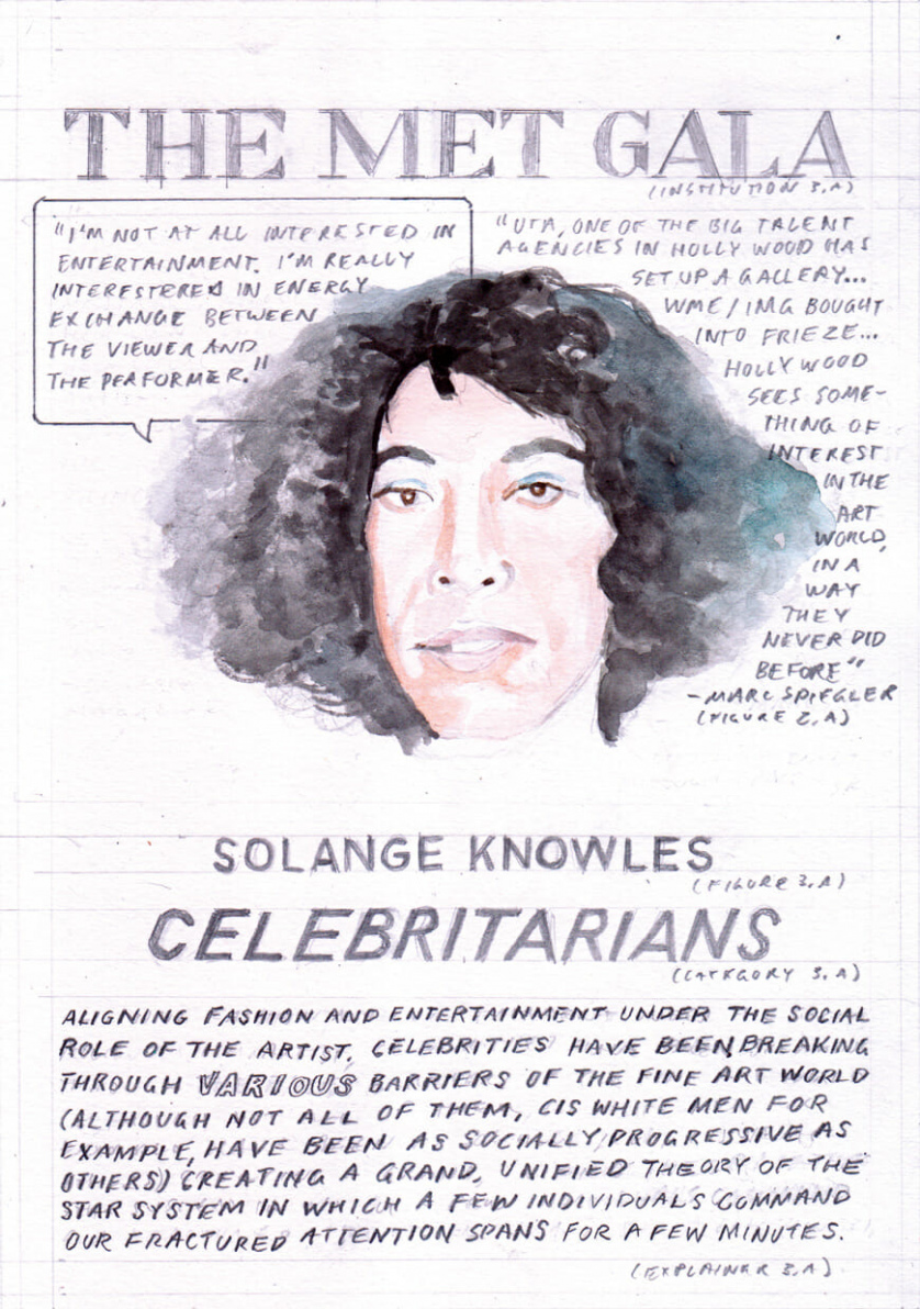 "[Card Three, depicting a watercolor portrait of Solange Knowles as an example of ""Celebritarians"" under the heading ""The Met Gala"" with text surrounding the portrait] Quote from Solange Knowles: ""I'm not at all interested in entertainment. I'm really interested in energy exchange between the viewer and the performer."" Quote from Marc Spiegler: ""UTA, one of the big talent agencies in Hollywood has set up a gallery . . . WME/IMG bought into Frieze . . . Hollywood sees something of interest in the art world, in a way they never did before."" Description of the category ""Celebritarians"": Aligning fashion and entertainment under the social role of artist, celebrities have been breaking through various barriers of the fine art world (although not all of them, cis white men, for example, have been as socially progressive as others) creating a grand, unified theory of the star system in which a few individuals command out fractured attention spans for a few minutes."