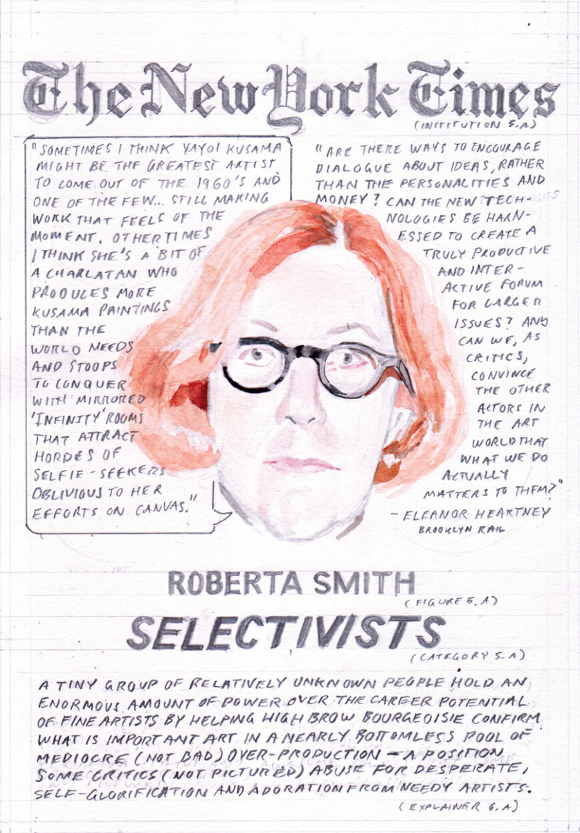 """[Card Five, depicting a watercolor portrait of Roberta Smith as an example of """"Selectivists"""" under the heading """"The New York Times""""] Quote from Smith: """"Sometimes I think Yayoi Kusama might be the greatest artist to come out of the 1960's and one of the few . . . still making work that feels of the moment. Other times I think she's a bit of a charlatan who produces more Kusama paintings than the world needs and stoops to conquer with mirrored 'infinity' rooms that attract hordes of selfie-seekers oblivious to her efforts on canvas."""" Quote from Eleanor Heartney of Brooklyn Rail: """"Are there ways to encourage dialogue about ideas, rather than the personalities and money? Can the new technologies be harnessed to create a truly productive and interactive forum for larger issues? And can we, as critics, convince the other actors in the art world that what we do actually matters to them?"""" Description of the category """"Selectivists"""": A tiny group of relatively unknown people hold an enormous amount of power over the career potential of fine artists by helping high brow bourgeoisie confirm what is important art in a nearly bottomless pool of mediocre (not bad) over-production—a position some critics (not pictured) abuse for desperate self-glorification and adoration from needy artists."""