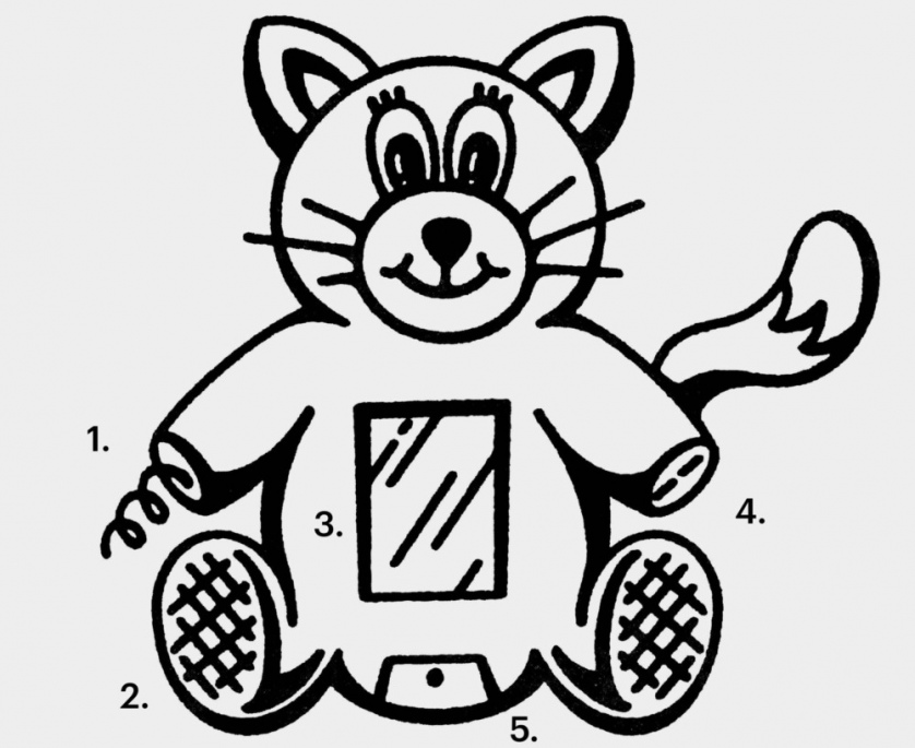 A cute, racoon-like, teddy bear creature has numbers placed to its physical features. They read: 1. A corkscrew as its right hand. 2. A speaker as its right foot. 3. A touchscreen on its belly. 4. A USB port, as its left hand. 5. A waste compartment, where its posterior would be.